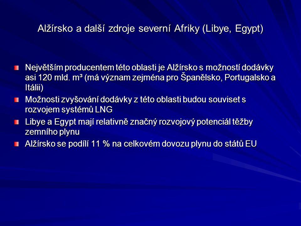 Alžírsko a další zdroje severní Afriky (Libye, Egypt) Největším producentem této oblasti je Alžírsko s možností dodávky asi 120 mld. m³ (má význam zej