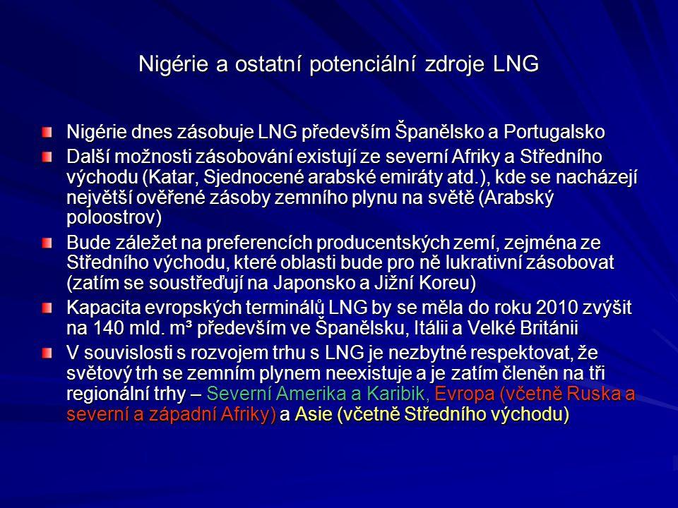Nigérie a ostatní potenciální zdroje LNG Nigérie dnes zásobuje LNG především Španělsko a Portugalsko Další možnosti zásobování existují ze severní Afr