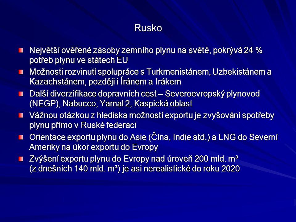 Rusko Největší ověřené zásoby zemního plynu na světě, pokrývá 24 % potřeb plynu ve státech EU Možnosti rozvinutí spolupráce s Turkmenistánem, Uzbekist
