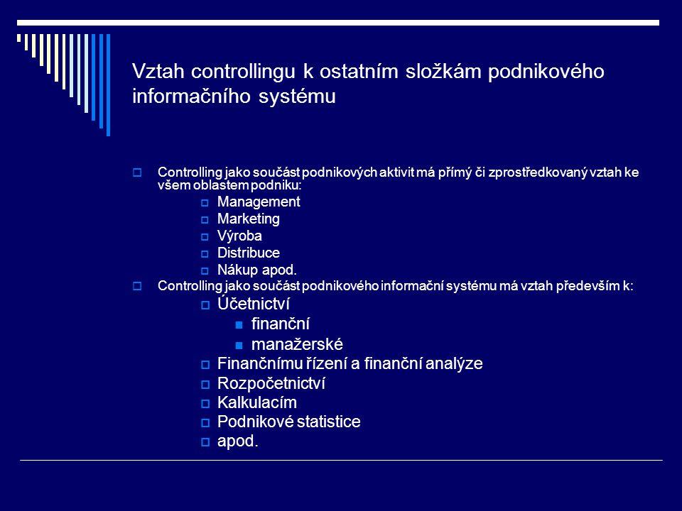 Vztah controllingu k ostatním složkám podnikového informačního systému  Controlling jako součást podnikových aktivit má přímý či zprostředkovaný vztah ke všem oblastem podniku:  Management  Marketing  Výroba  Distribuce  Nákup apod.