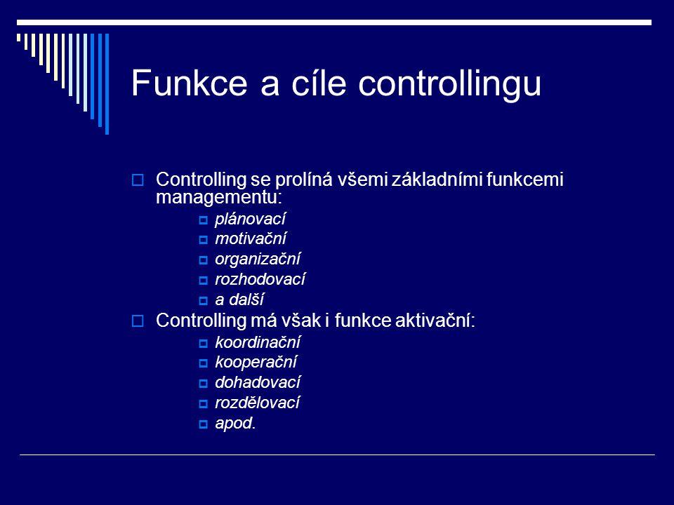 Funkce a cíle controllingu  Controlling se prolíná všemi základními funkcemi managementu:  plánovací  motivační  organizační  rozhodovací  a další  Controlling má však i funkce aktivační:  koordinační  kooperační  dohadovací  rozdělovací  apod.