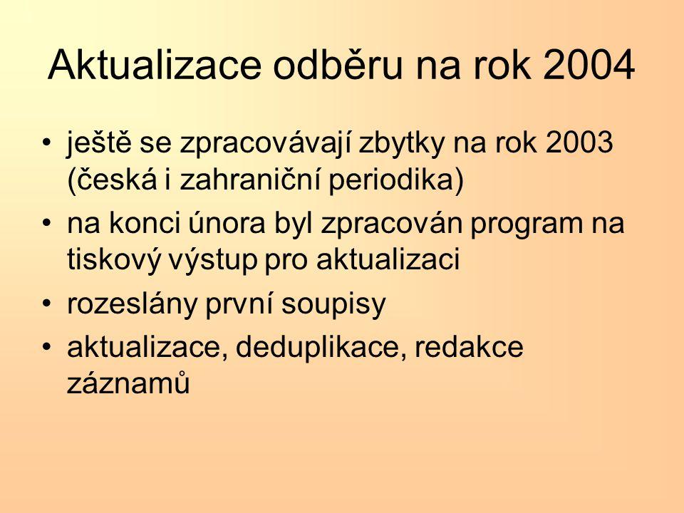Aktualizace odběru na rok 2004 •ještě se zpracovávají zbytky na rok 2003 (česká i zahraniční periodika) •na konci února byl zpracován program na tiskový výstup pro aktualizaci •rozeslány první soupisy •aktualizace, deduplikace, redakce záznamů