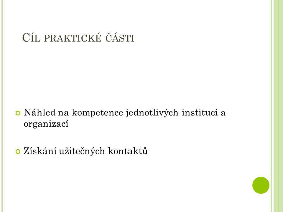 Česká správa sociálního zabezpečení Úřad práce Organizace poskytující odborné poradenství, sociální služby Sociální pracovník v nemocnici Městská část Zdravotní pojišťovna Praktický lékař