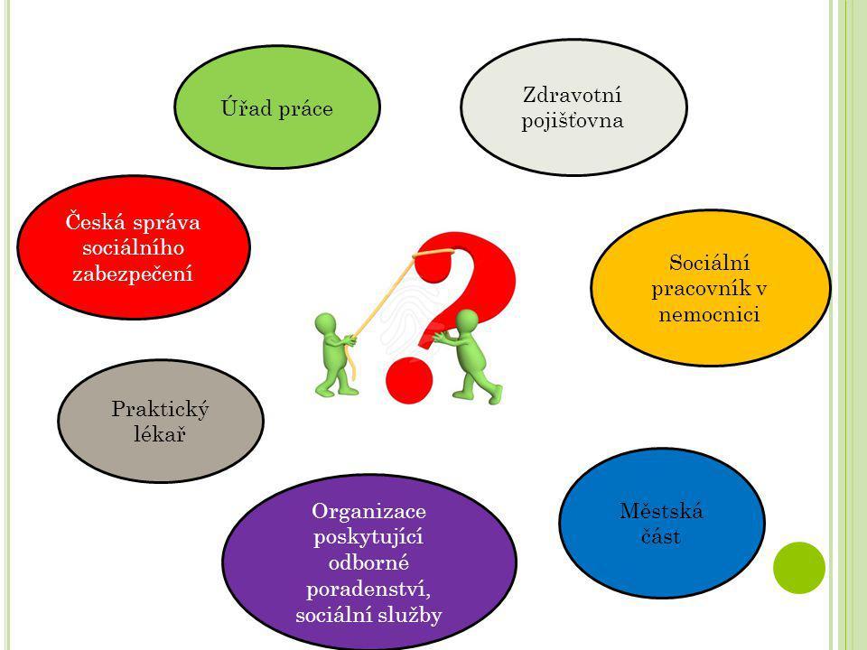 Česká správa sociálního zabezpečení Úřad práce Organizace poskytující odborné poradenství, sociální služby Sociální pracovník v nemocnici Městská část
