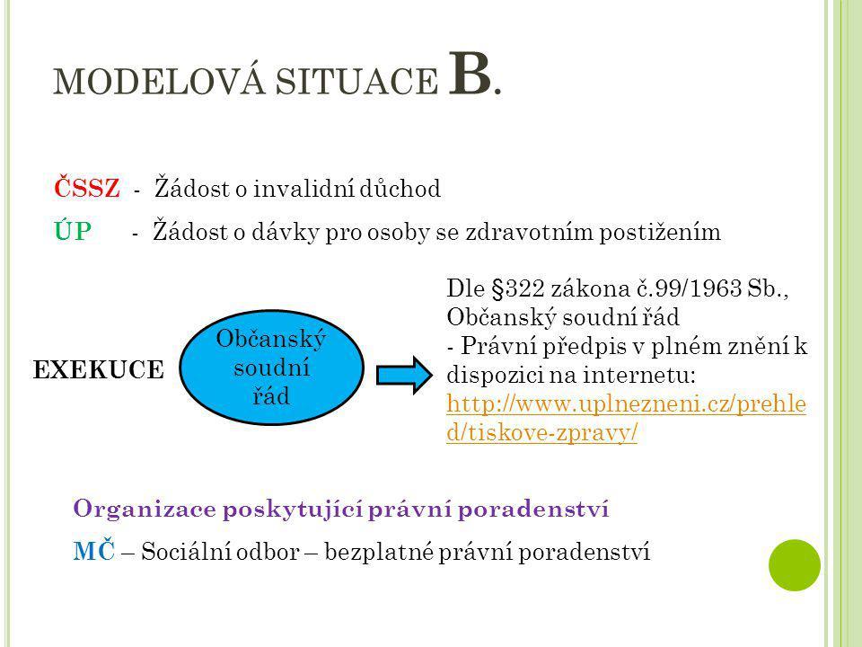 MODELOVÁ SITUACE B. ČSSZ - Žádost o invalidní důchod ÚP - Žádost o dávky pro osoby se zdravotním postižením Občanský soudní řád Dle §322 zákona č.99/1