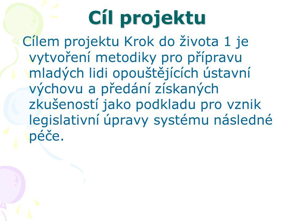 Cíl projektu Cílem projektu Krok do života 1 je vytvoření metodiky pro přípravu mladých lidi opouštějících ústavní výchovu a předání získaných zkušeno