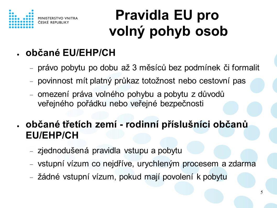 Cestování po Schengenu Obecně: překračování vnitřních hranic bez kontrol ● občané EU/EHP/CH  stejná pravidla jako při cestování v rámci EU (cestovní pas nebo občanský průkaz) ● rodinní příslušníci občanů EU/EHP/CH  s povolením k pobytu - bez víza  bez povolení k pobytu – krátkodobé vízum (musí následovat či doprovázet občana EU) ● občané třetích zemí  sjednocená pravidla pro pobyt do 3 měsíců ● bezvízoví občané třetích zemí (víza nutná v případě výdělečné činnosti) ● schengenská víza  národní pravidla pro pobyt delší 3 měsíců ● možnost cestování pro držitele dlouhodobých víz a povolení k pobytu vydaných schengenským státem 6
