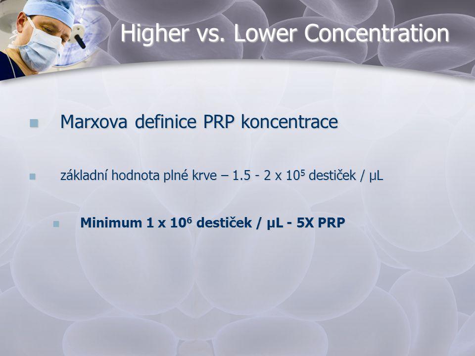  Marxova definice PRP koncentrace  základní hodnota plné krve – 1.5 - 2 x 10 5 destiček / μL  Minimum 1 x 10 6 destiček / μL - 5X PRP Higher vs. Lo