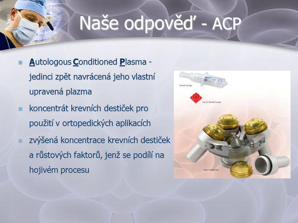 Naše odpověď - ACP  Autologous Conditioned Plasma - jedinci zpět navrácená jeho vlastní upravená plazma  koncentrát krevních destiček pro použití v