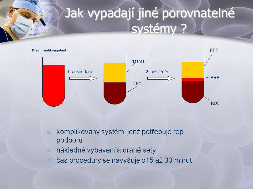 Jak vypadají jiné porovnatelné systémy ? RBC Plasma 1. odstředění Krev + antikoagulant 2. odstředění RBC PPP PRP  komplikovaný systém, jenž potřebuje