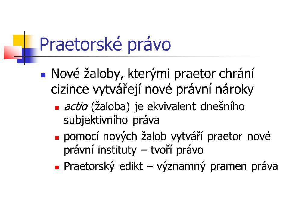 Praetorské právo  Nové žaloby, kterými praetor chrání cizince vytvářejí nové právní nároky  actio (žaloba) je ekvivalent dnešního subjektivního práv