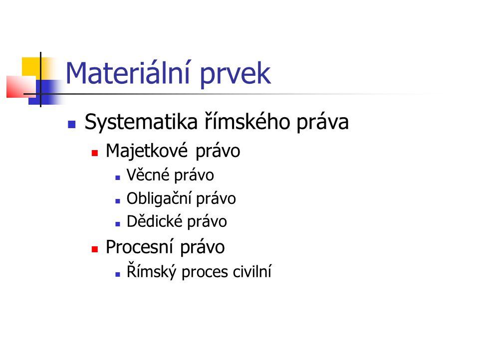 Materiální prvek  Systematika římského práva  Majetkové právo  Věcné právo  Obligační právo  Dědické právo  Procesní právo  Římský proces civil
