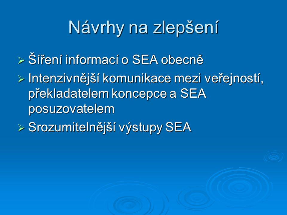 Návrhy na zlepšení  Šíření informací o SEA obecně  Intenzivnější komunikace mezi veřejností, překladatelem koncepce a SEA posuzovatelem  Srozumitelnější výstupy SEA
