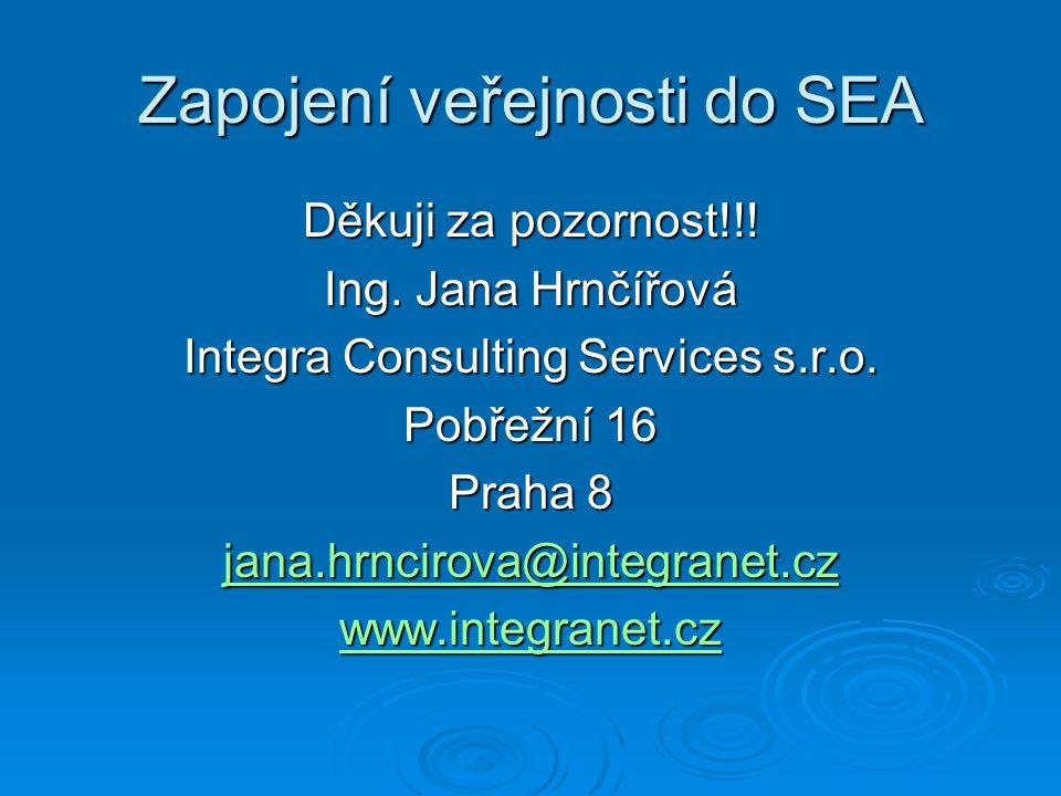 Zapojení veřejnosti do SEA Děkuji za pozornost!!. Ing.