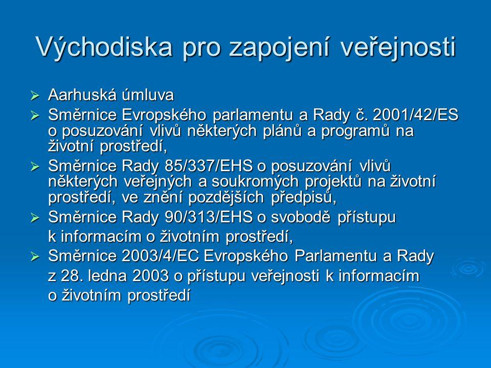 Východiska pro zapojení veřejnosti  Aarhuská úmluva  Směrnice Evropského parlamentu a Rady č.