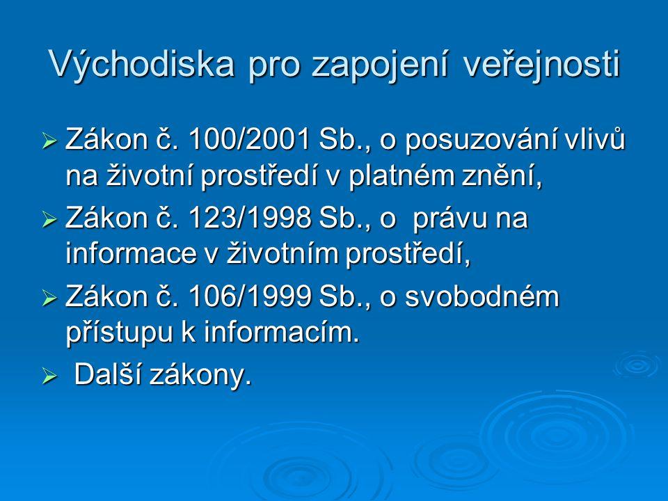 Východiska pro zapojení veřejnosti  Zákon č.