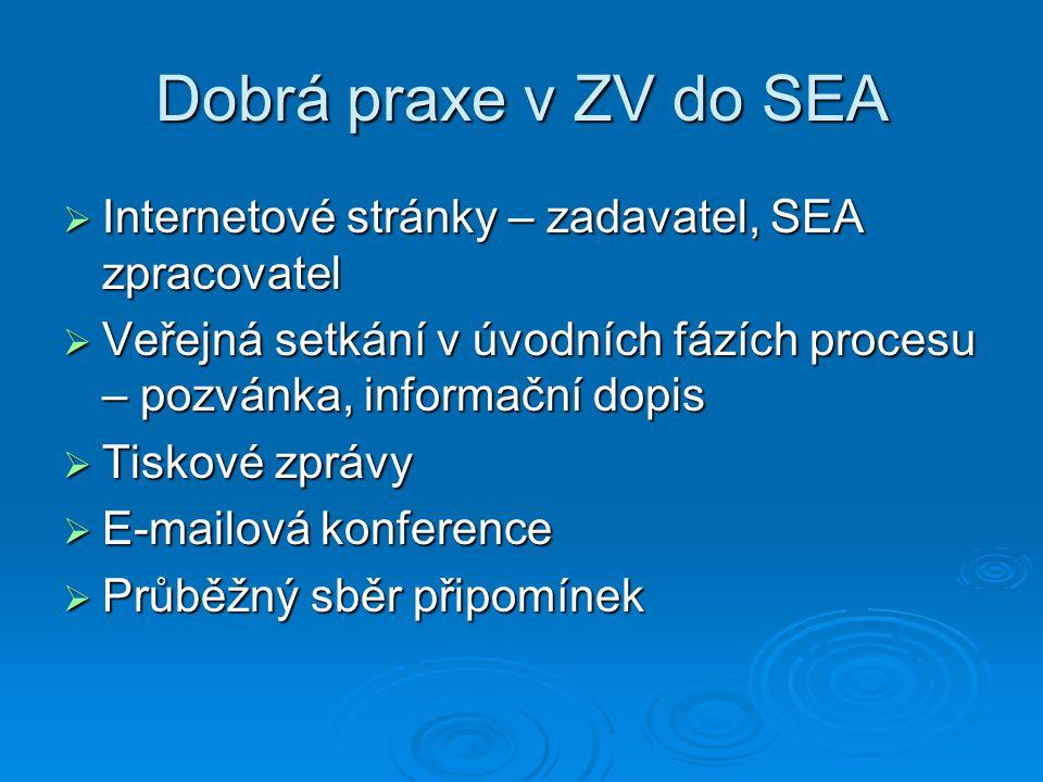Dobrá praxe v ZV do SEA  Internetové stránky – zadavatel, SEA zpracovatel  Veřejná setkání v úvodních fázích procesu – pozvánka, informační dopis  Tiskové zprávy  E-mailová konference  Průběžný sběr připomínek