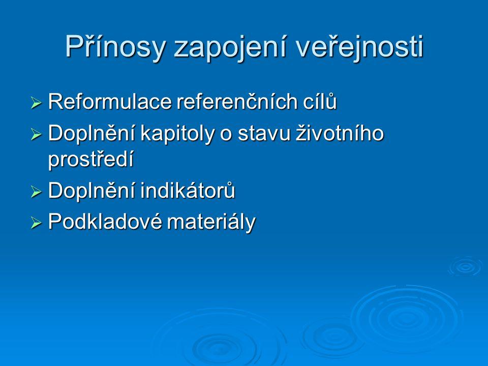 Přínosy zapojení veřejnosti  Reformulace referenčních cílů  Doplnění kapitoly o stavu životního prostředí  Doplnění indikátorů  Podkladové materiály