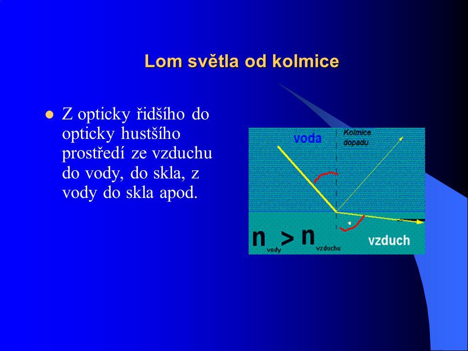 Lom světla ke kolmici  Z opticky hustšího do opticky řidšího prostředí z vody do vzduchu, ze skla do vody, do vzduchu apod.