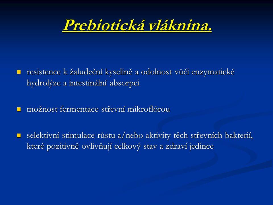 Prebiotická vláknina.
