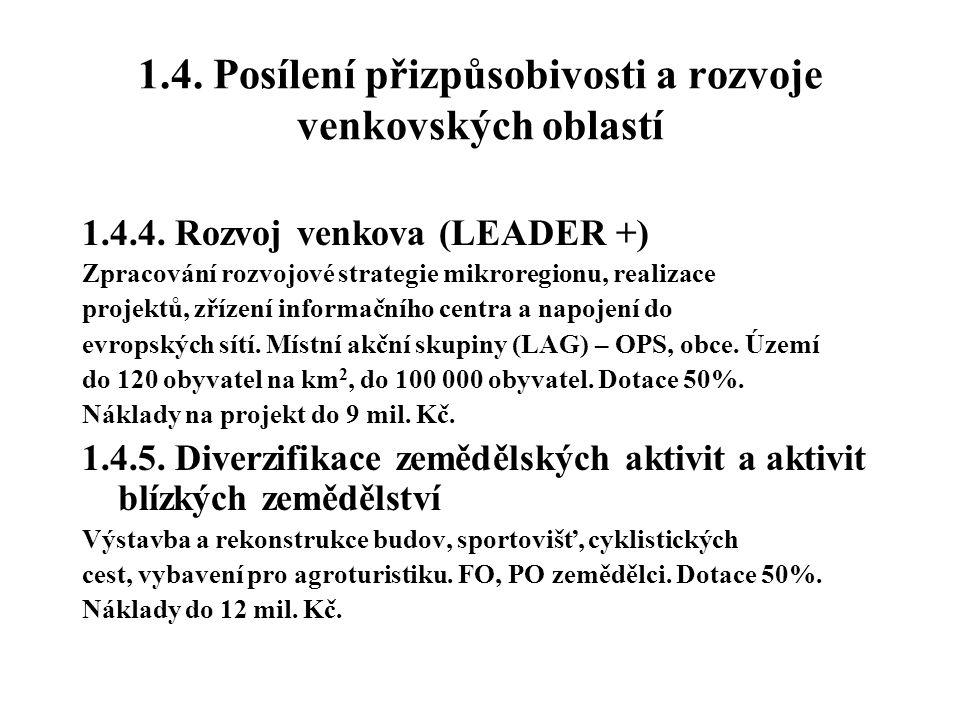 1.4.Posílení přizpůsobivosti a rozvoje venkovských oblastí 1.4.4.