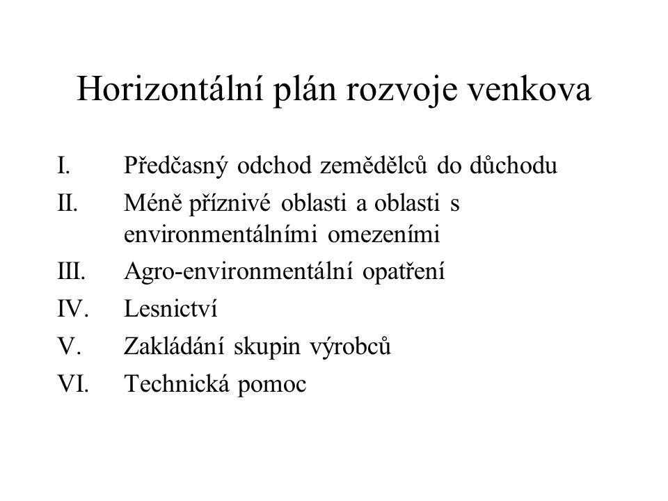 Horizontální plán rozvoje venkova I. Předčasný odchod zemědělců do důchodu II. Méně příznivé oblasti a oblasti s environmentálními omezeními III. Agro