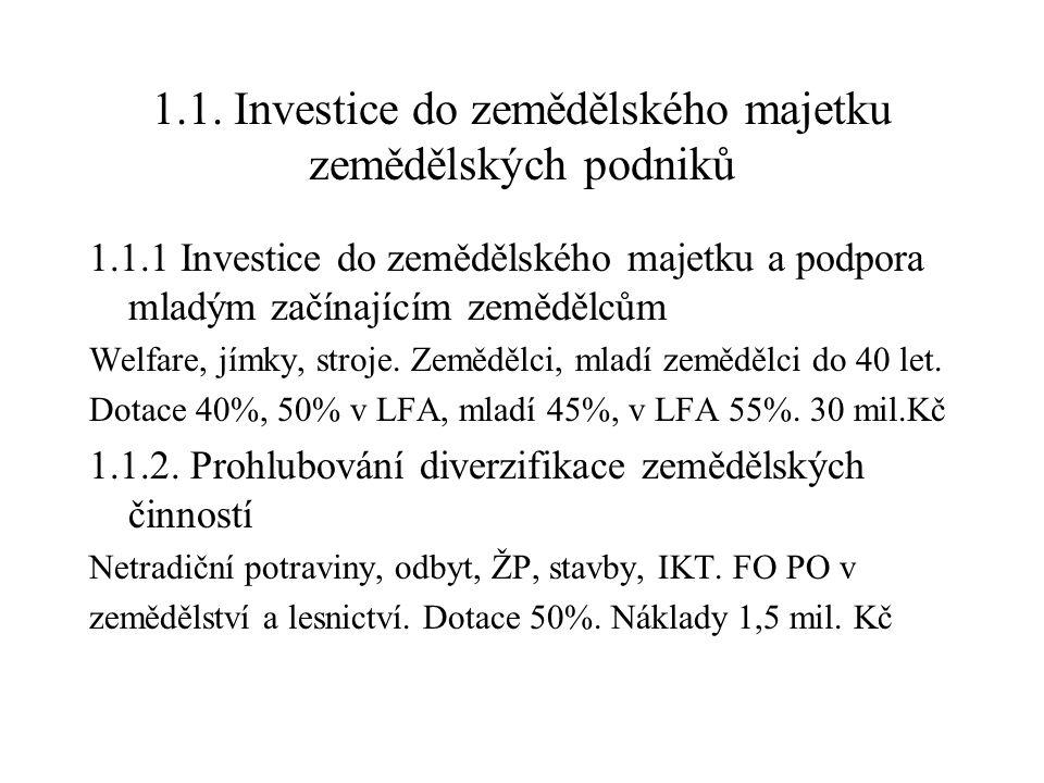 1.1. Investice do zemědělského majetku zemědělských podniků 1.1.1 Investice do zemědělského majetku a podpora mladým začínajícím zemědělcům Welfare, j