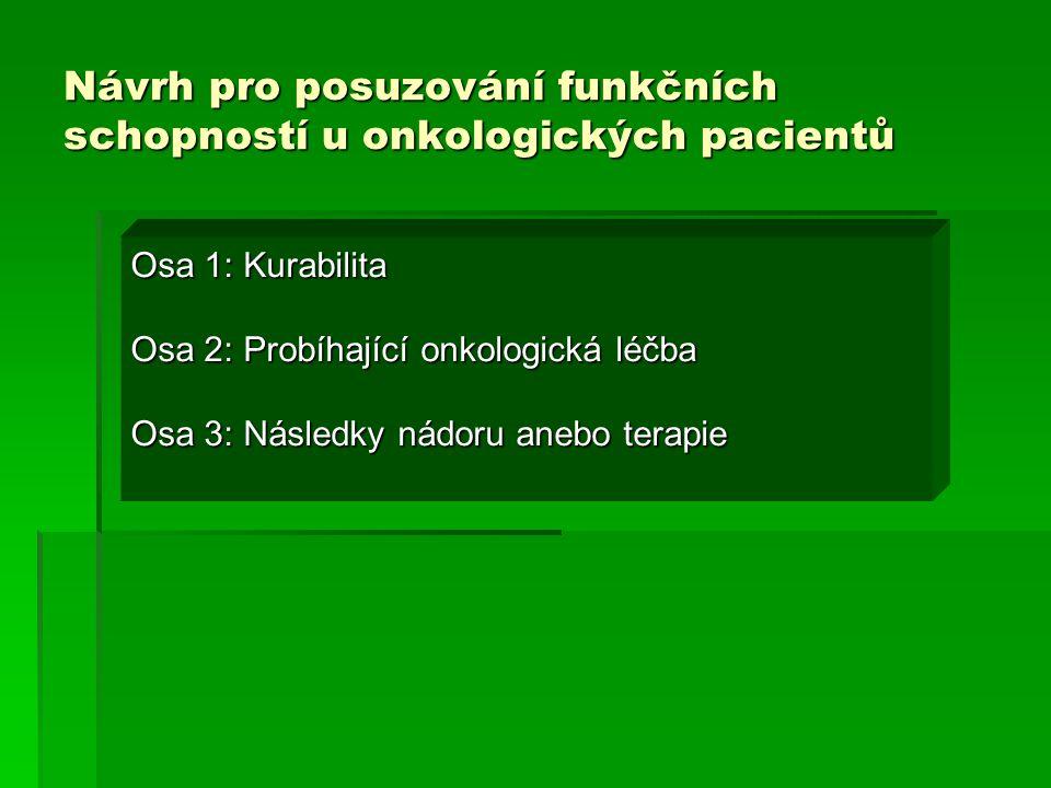 Návrh pro posuzování funkčních schopností u onkologických pacientů Osa 1: Kurabilita Osa 2: Probíhající onkologická léčba Osa 3: Následky nádoru anebo