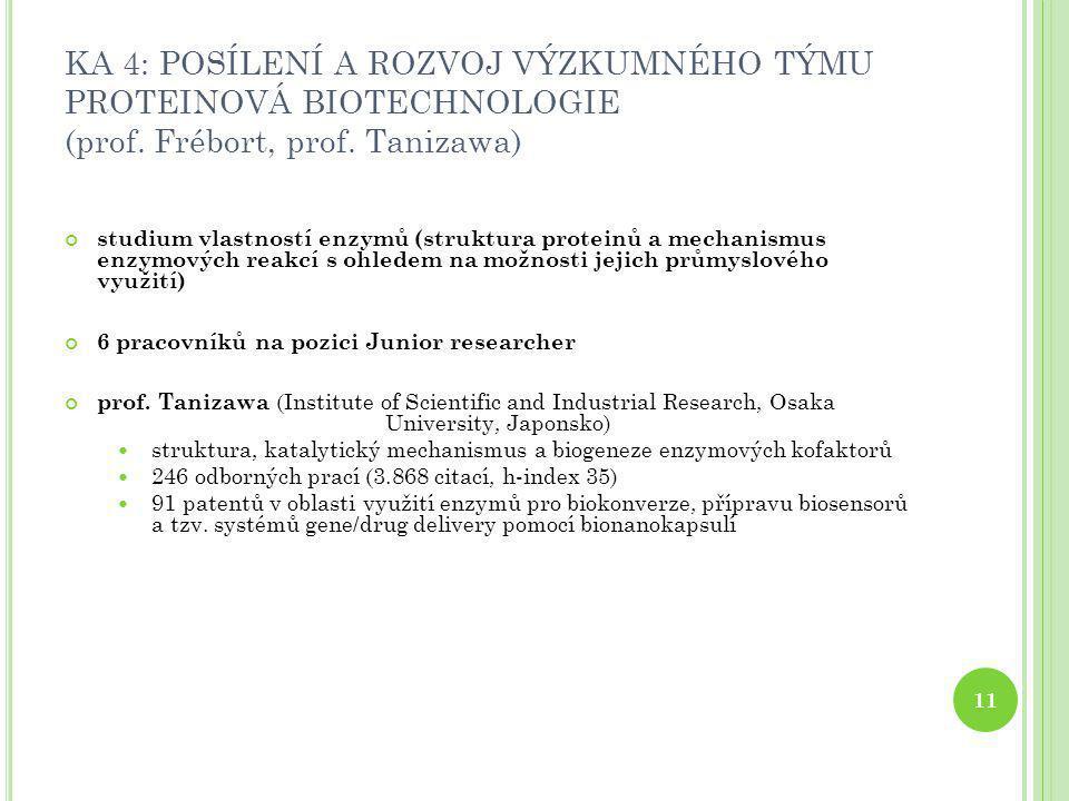 KA 4: POSÍLENÍ A ROZVOJ VÝZKUMNÉHO TÝMU PROTEINOVÁ BIOTECHNOLOGIE (prof. Frébort, prof. Tanizawa) studium vlastností enzymů (struktura proteinů a mech