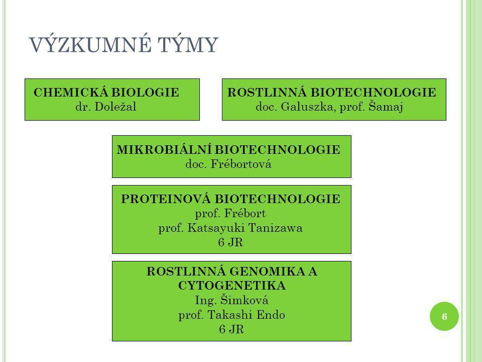 VÝZKUMNÉ TÝMY 6 CHEMICKÁ BIOLOGIE dr. Doležal ROSTLINNÁ BIOTECHNOLOGIE doc. Galuszka, prof. Šamaj MIKROBIÁLNÍ BIOTECHNOLOGIE doc. Frébortová PROTEINOV