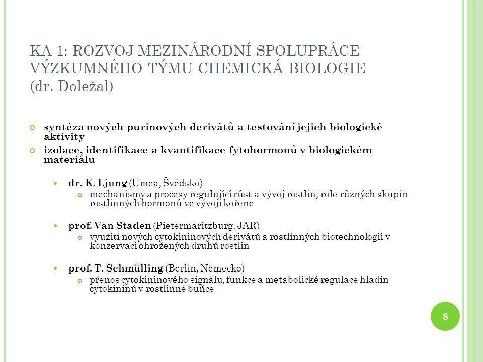 KA 1: ROZVOJ MEZINÁRODNÍ SPOLUPRÁCE VÝZKUMNÉHO TÝMU CHEMICKÁ BIOLOGIE (dr. Doležal) syntéza nových purinových derivátů a testování jejich biologické a
