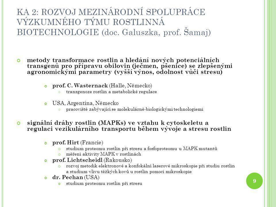 KA 3: ROZVOJ MEZINÁRODNÍ SPOLUPRÁCE VÝZKUMNÉHO TÝMU MIKROBIÁLNÍ BIOTECHNOLOGIE (doc.