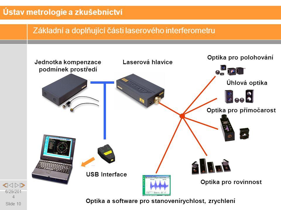 Slide 10 6/29/2014 Základní a doplňující části laserového interferometru Optika pro přímočarost Optika pro polohování Úhlová optika Optika pro rovinnost Laserová hlavice Jednotka kompenzace podmínek prostředí USB Interface Ústav metrologie a zkušebnictví Optika a software pro stanovenírychlost, zrychlení