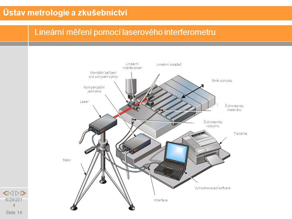 Slide 14 6/29/2014 Lineární měření pomocí laserového interferometru Ústav metrologie a zkušebnictví Lineární odražeč Lineární interferometr Směr pohybu Čidlo teploty materiálu Kompenzační jednotka Montážní zařízení pro uchycení optiky Laser Stativ Čidlo teploty vzduchu Tiskárna Vyhodnocovací softvare Interface