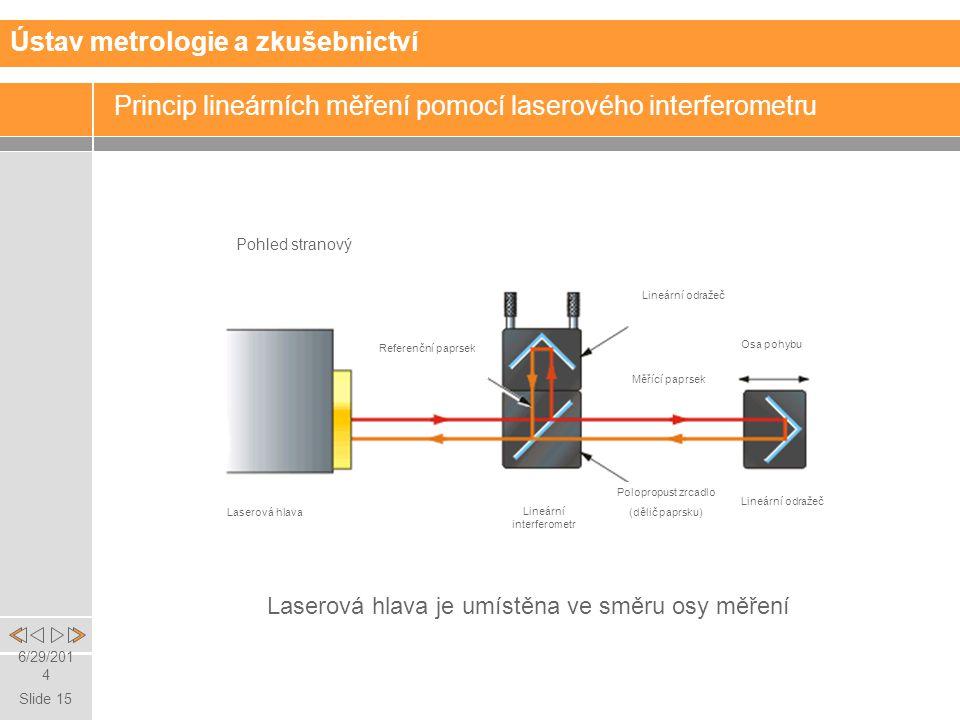 Slide 15 6/29/2014 Princip lineárních měření pomocí laserového interferometru Ústav metrologie a zkušebnictví Lineární interferometr Lineární odražeč Referenční paprsek Měřící paprsek Lineární odražeč Osa pohybu Polopropust zrcadlo (dělič paprsku) Laserová hlava Laserová hlava je umístěna ve směru osy měření Pohled stranový