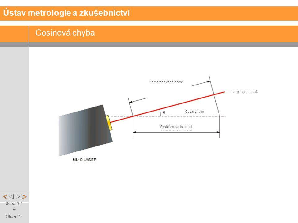 Slide 22 6/29/2014 Cosinová chyba Ústav metrologie a zkušebnictví Laserový paprsek Skutečná vzdálenost Naměřená vzdálenost Osa pohybu