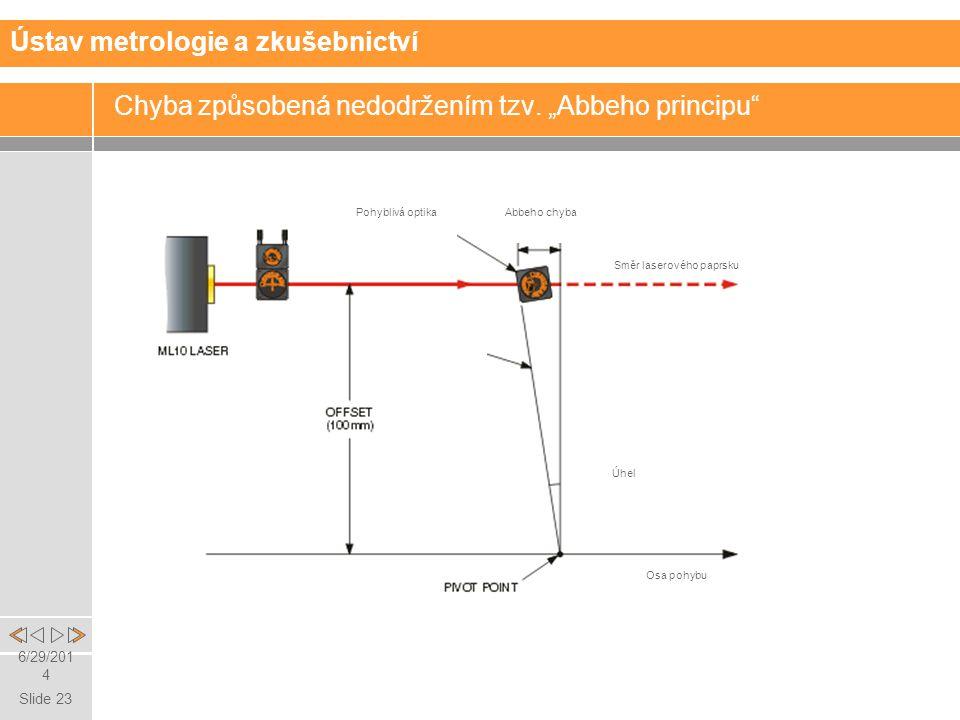 Slide 23 6/29/2014 Chyba způsobená nedodržením tzv.