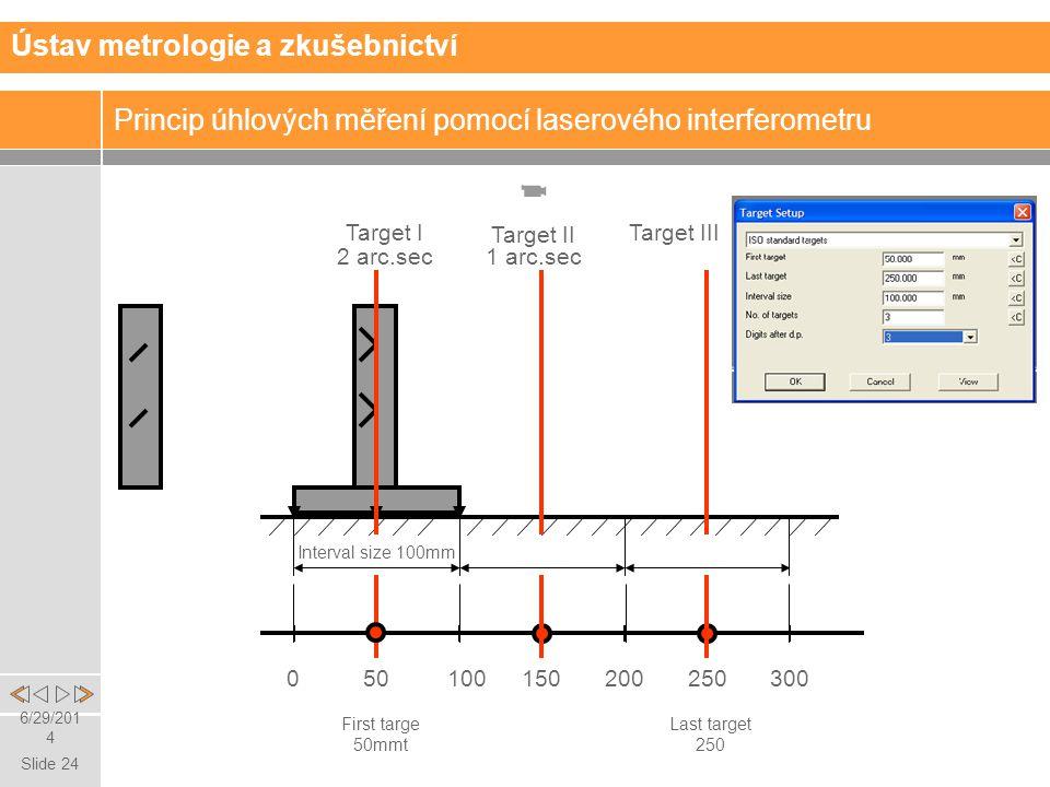 Slide 24 6/29/2014 050100150200250300 Princip úhlových měření pomocí laserového interferometru Ústav metrologie a zkušebnictví First targe 50mmt Last target 250 Interval size 100mm Target I Target II Target III 2 arc.sec1 arc.sec