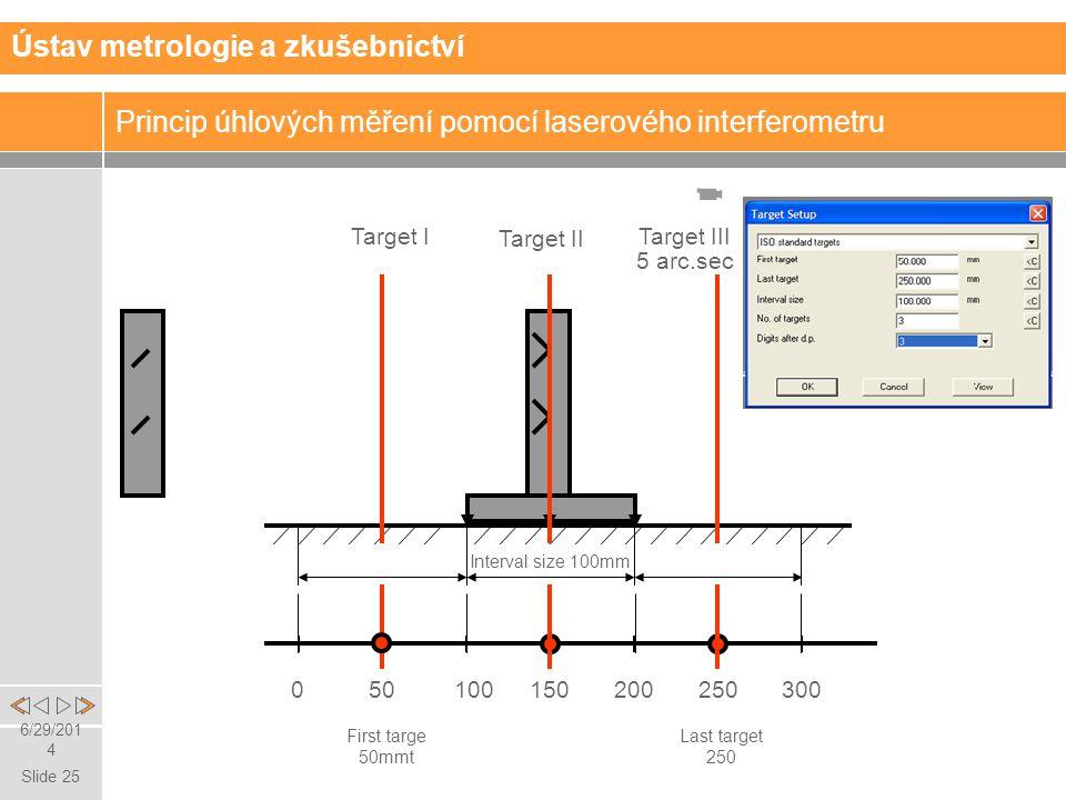 Slide 25 6/29/2014 050100150200250300 Princip úhlových měření pomocí laserového interferometru Ústav metrologie a zkušebnictví First targe 50mmt Last target 250 Target I Target II Target III 5 arc.sec Interval size 100mm