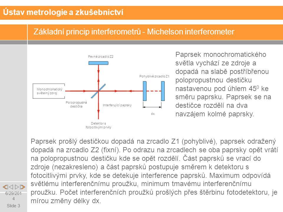 Slide 3 6/29/2014 Základní princip interferometrů - Michelson interferometer Ústav metrologie a zkušebnictví Paprsek prošlý destičkou dopadá na zrcadlo Z1 (pohyblivé), paprsek odražený dopadá na zrcadlo Z2 (fixní).