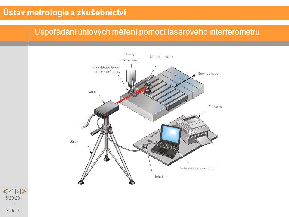 Slide 30 6/29/2014 Uspořádání úhlových měření pomocí laserového interferometru Ústav metrologie a zkušebnictví Tiskárna Směr pohybu Vyhodnocovací softvare Interface Stativ Laser Montážní zařízení pro uchycení optiky Úhlový interferometr Úhlový odražeč