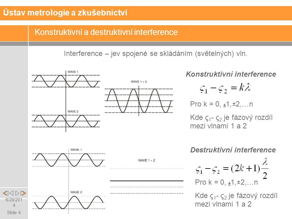 Slide 4 6/29/2014 Konstruktivní a destruktivní interference Konstruktivní interference Destruktivní interference Ústav metrologie a zkušebnictví Interference – jev spojené se skládáním (světelných) vln.