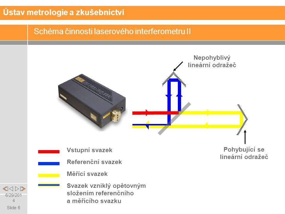 Slide 7 6/29/2014 Konstruktivní interferenceDestruktivní interference +-=+-= ++=++= Schéma činnosti laserového interferometru III Ústav metrologie a zkušebnictví