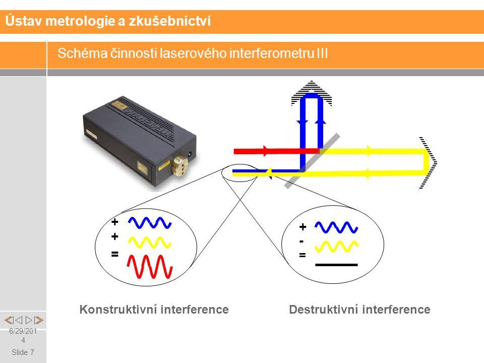 Slide 28 6/29/2014 Konfigurace úhlových měření pomocí laserového interferometru Ústav metrologie a zkušebnictví Úhlový interferometr Měřící paprsek Referenční paprsek Osa pohybu Úhlovýí odražeč Laserová hlava Laserová hlava je umístěna ve směru osy měření Pohled stranový