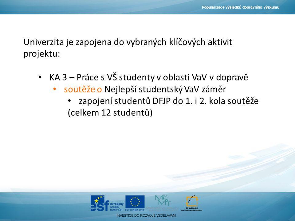 Popularizace výsledků dopravního výzkumu Univerzita je zapojena do vybraných klíčových aktivit projektu: • KA 3 – Práce s VŠ studenty v oblasti VaV v dopravě • e-larning (celkem 41 studentek a studentů)