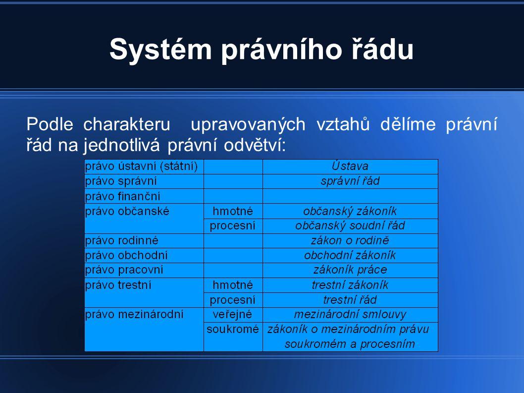 Systém právního řádu Podle charakteru upravovaných vztahů dělíme právní řád na jednotlivá právní odvětví: