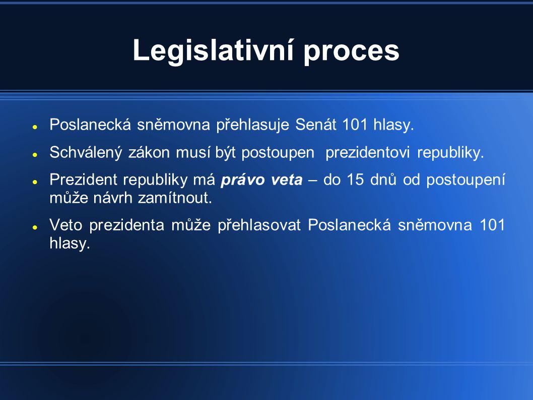 Legislativní proces  Poslanecká sněmovna přehlasuje Senát 101 hlasy.