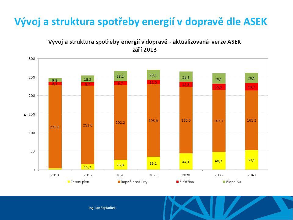 Ing. Jan Zaplatílek Vývoj a struktura spotřeby energií v dopravě dle ASEK