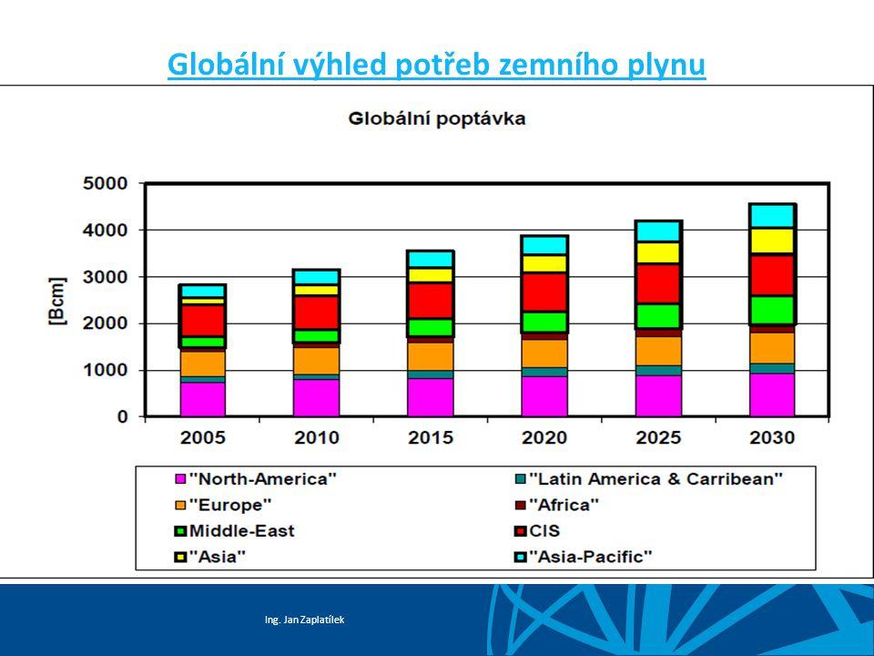 Ing. Jan Zaplatílek Globální výhled potřeb zemního plynu