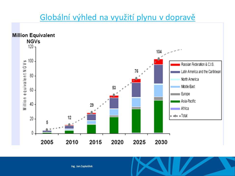Ing. Jan Zaplatílek Globální výhled na využití plynu v dopravě